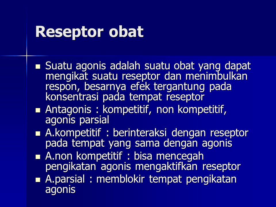 Reseptor obat