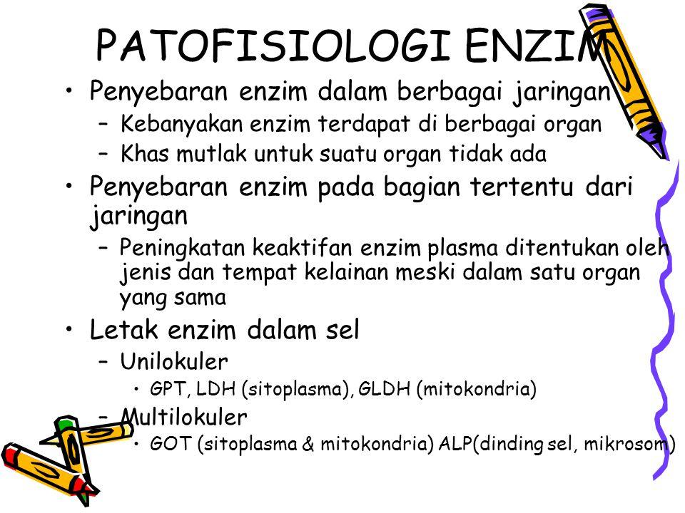 PATOFISIOLOGI ENZIM Penyebaran enzim dalam berbagai jaringan