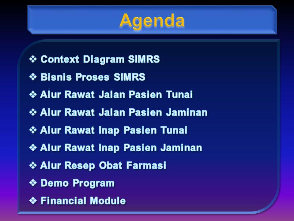 Agenda Context Diagram SIMRS Bisnis Proses SIMRS