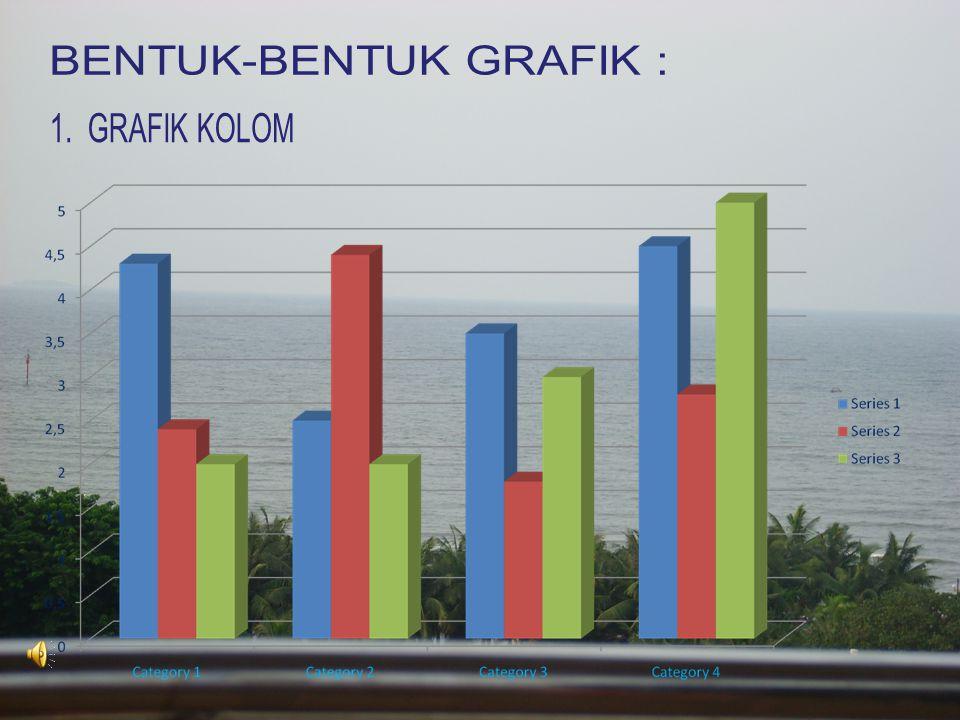 BENTUK-BENTUK GRAFIK :