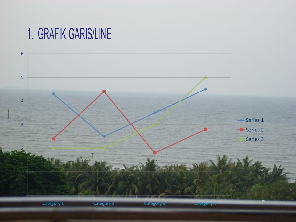 1. GRAFIK GARIS/LINE