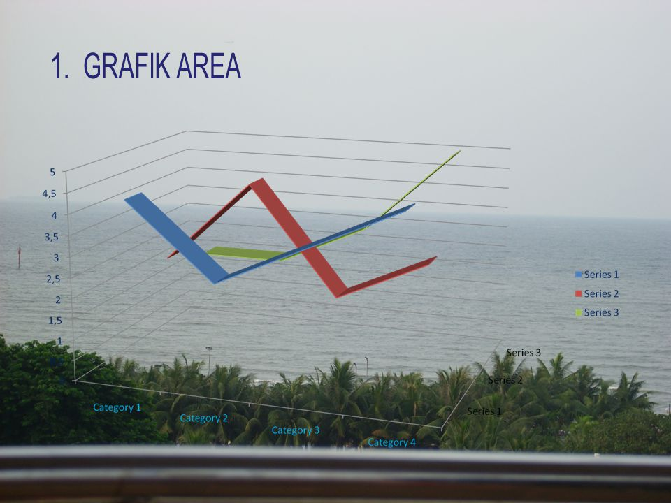 1. GRAFIK AREA