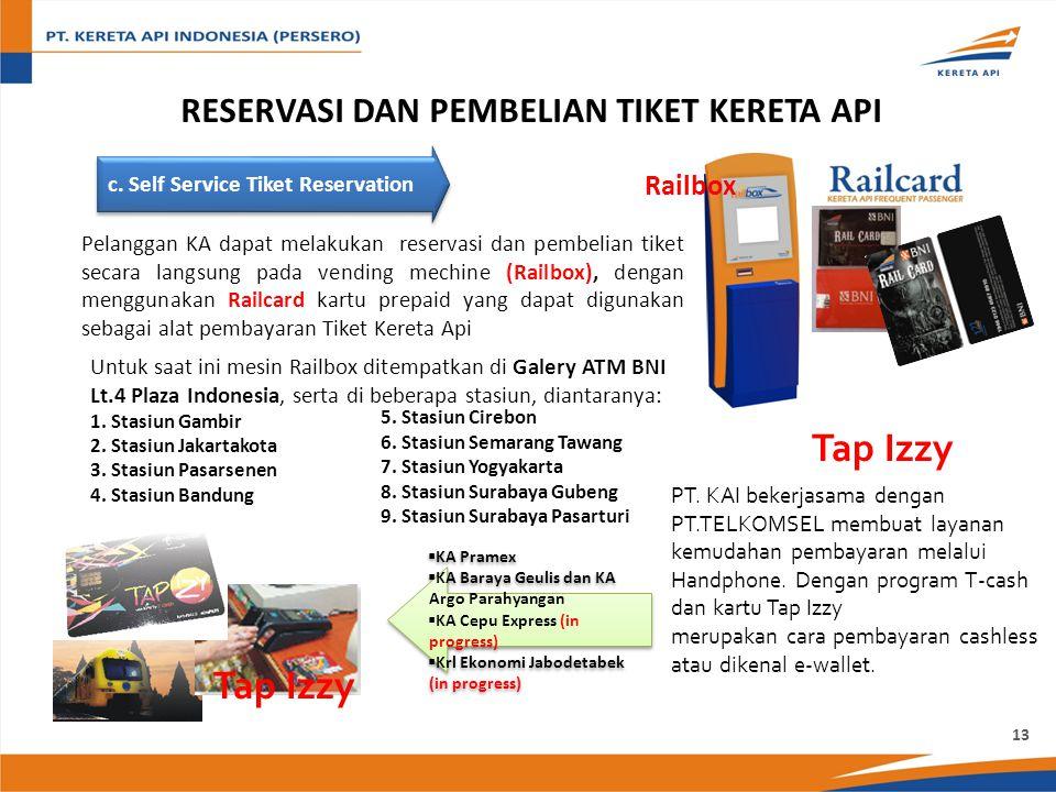 Reservasi dan Pembelian Tiket Kereta Api
