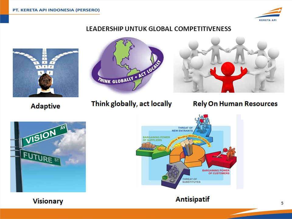 Leadership untuk Global Competitiveness