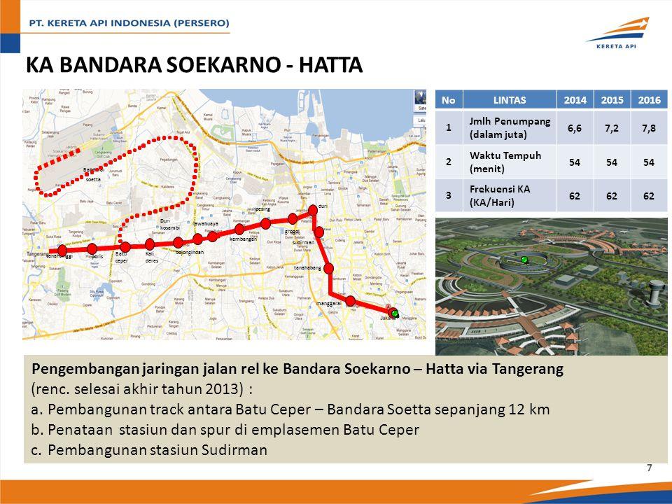 KA Bandara Soekarno - Hatta