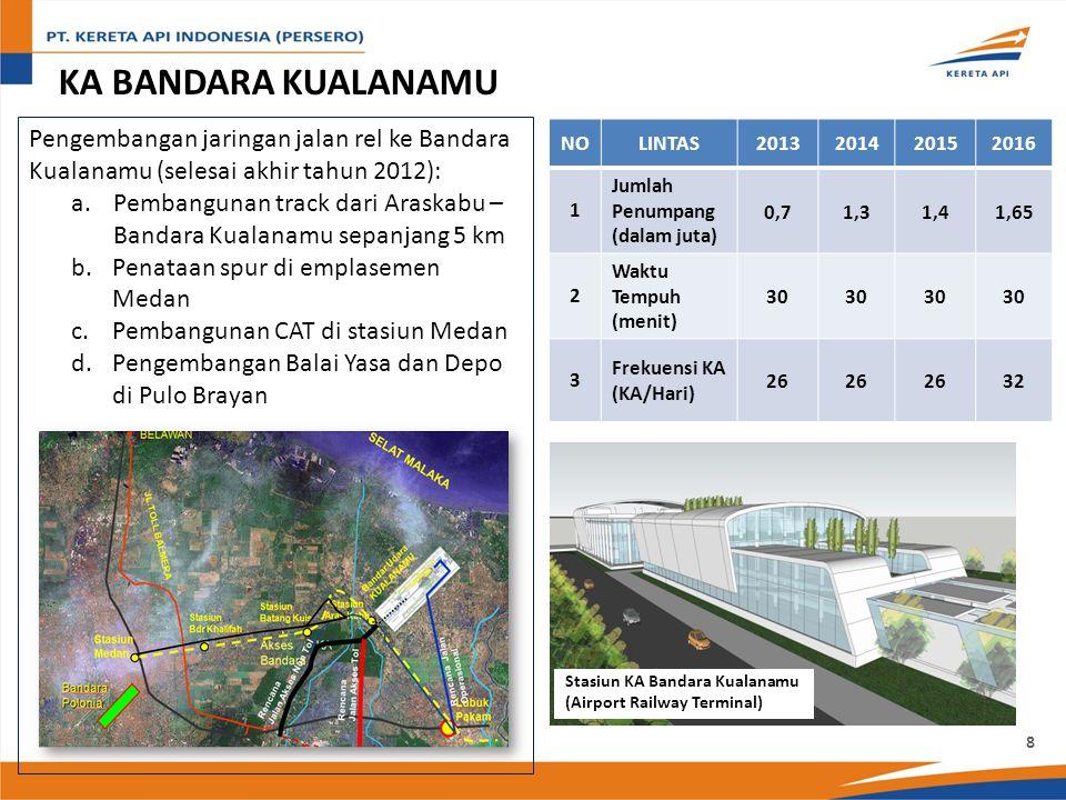 KA Bandara Kualanamu Pengembangan jaringan jalan rel ke Bandara Kualanamu (selesai akhir tahun 2012):