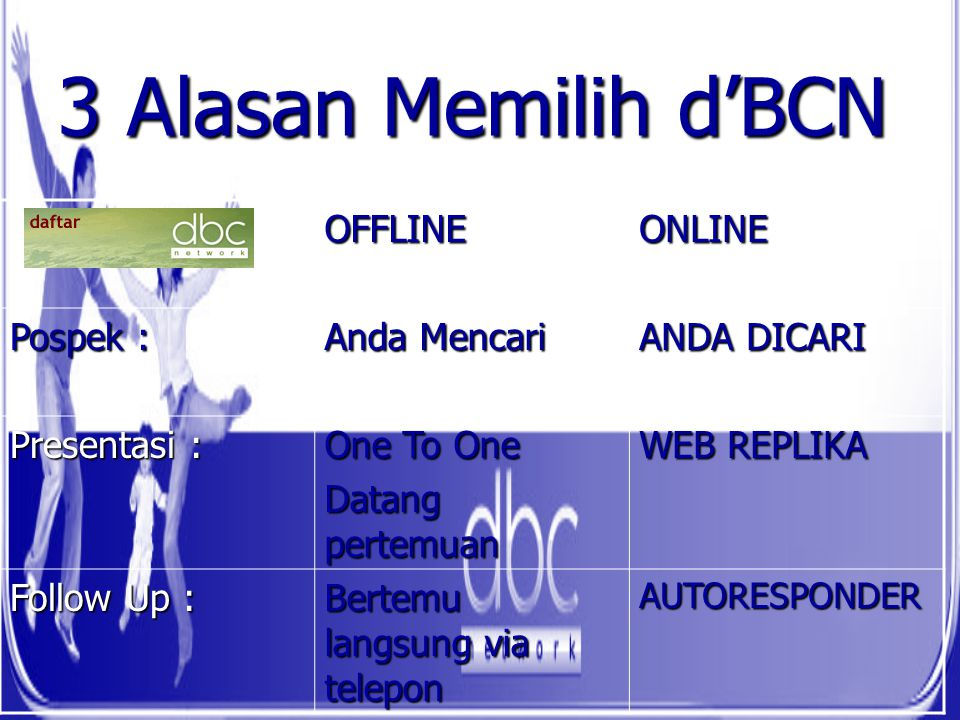 3 Alasan Memilih d'BCN OFFLINE ONLINE Pospek : Anda Mencari