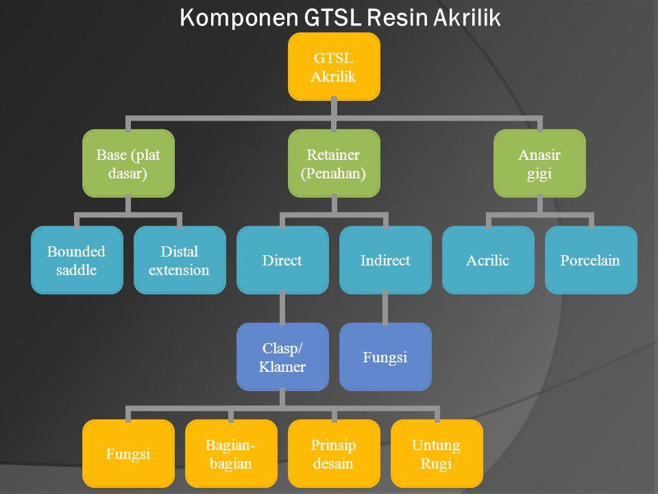 Komponen GTSL Resin Akrilik