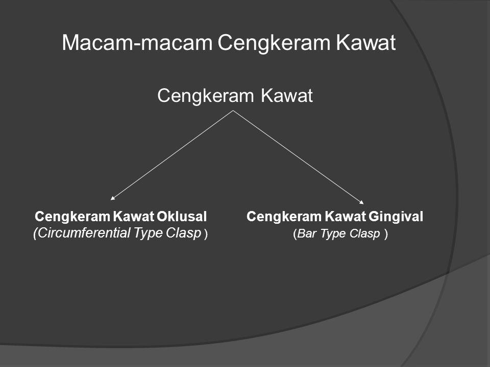 Cengkeram Kawat Oklusal Cengkeram Kawat Gingival