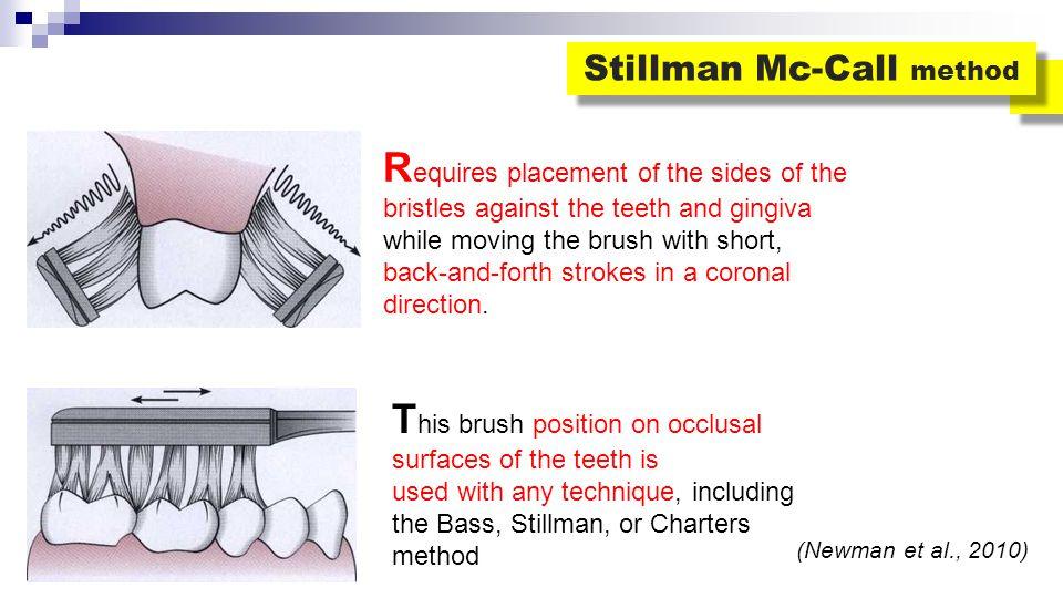 Stillman Mc-Call method