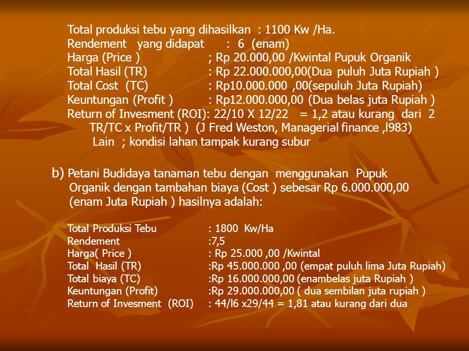 Total produksi tebu yang dihasilkan : 1100 Kw /Ha.