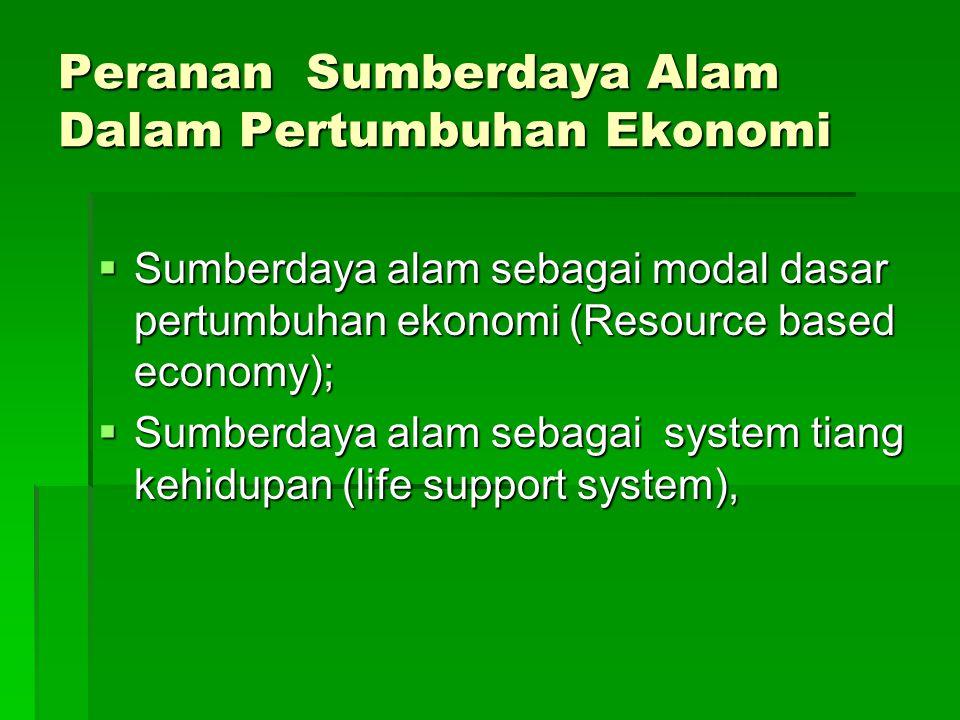 Peranan Sumberdaya Alam Dalam Pertumbuhan Ekonomi
