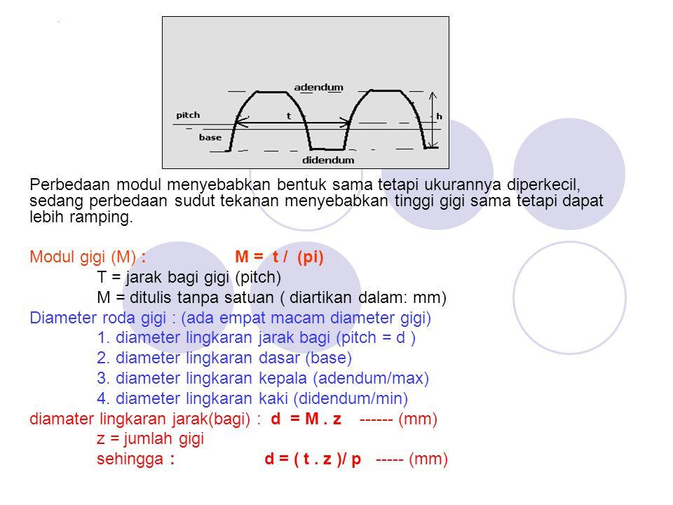 Modul gigi (M) : M = t / (pi) T = jarak bagi gigi (pitch)