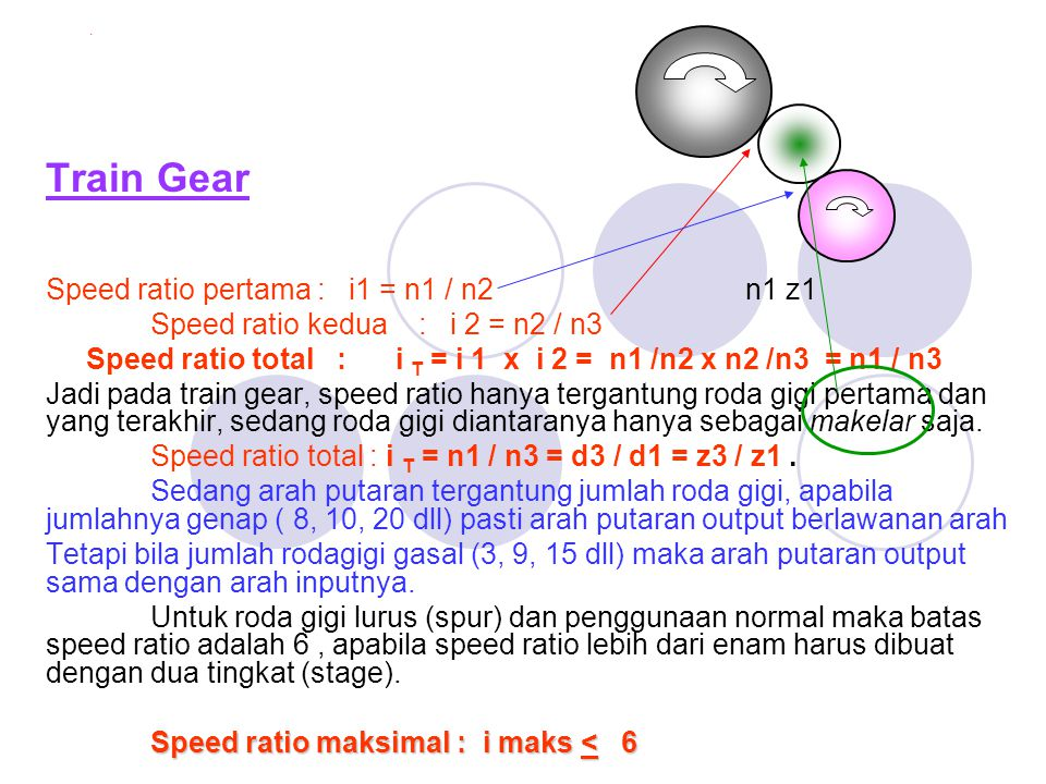 Train Gear Speed ratio pertama : i1 = n1 / n2 n1 z1