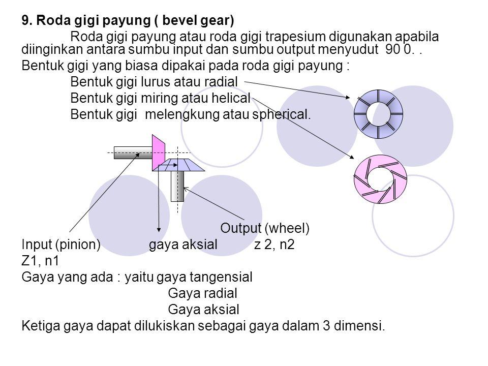 9. Roda gigi payung ( bevel gear)