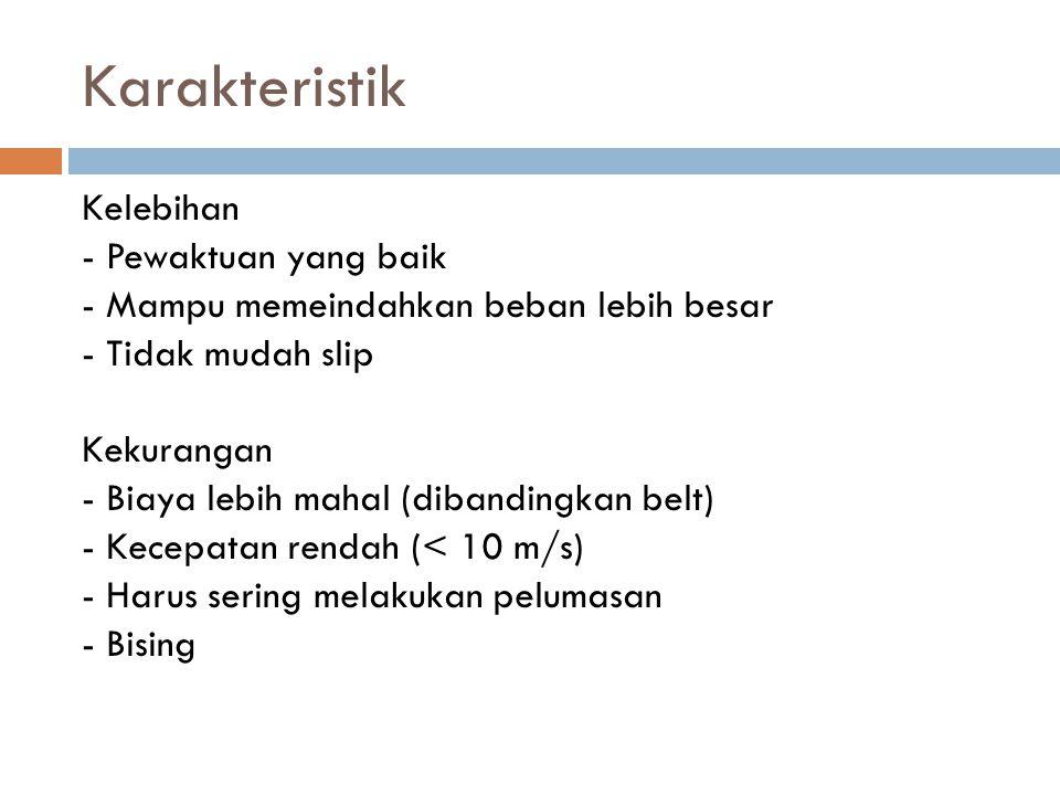 Karakteristik