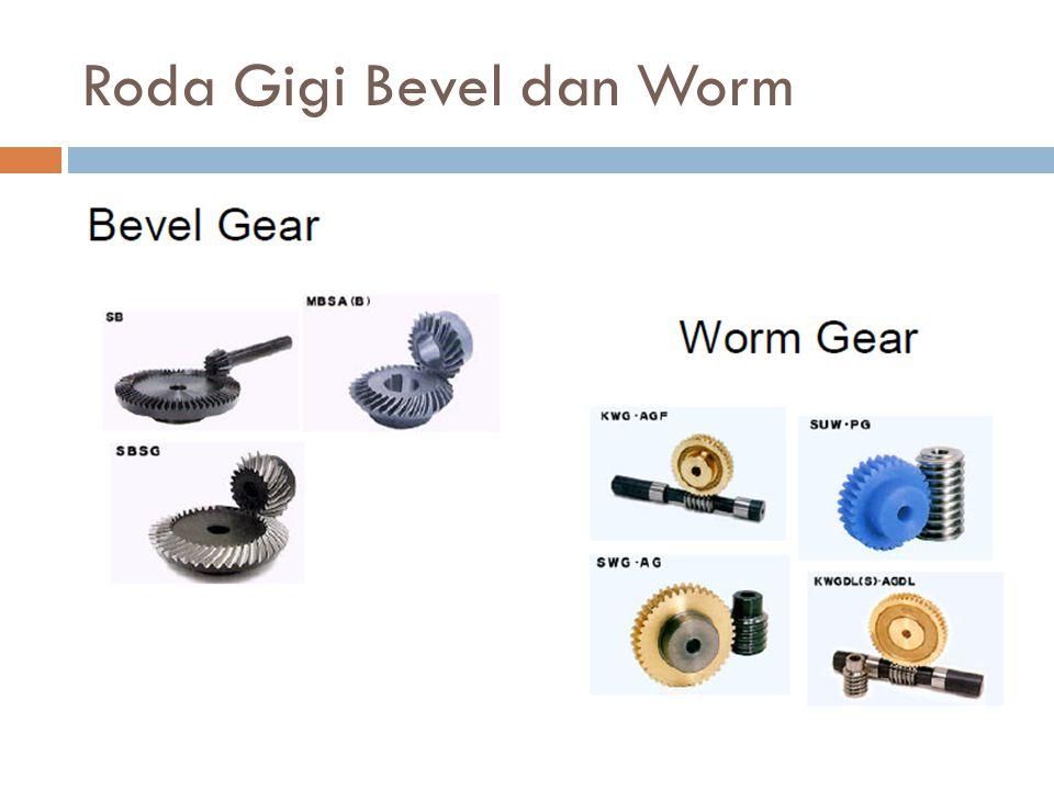 Roda Gigi Bevel dan Worm