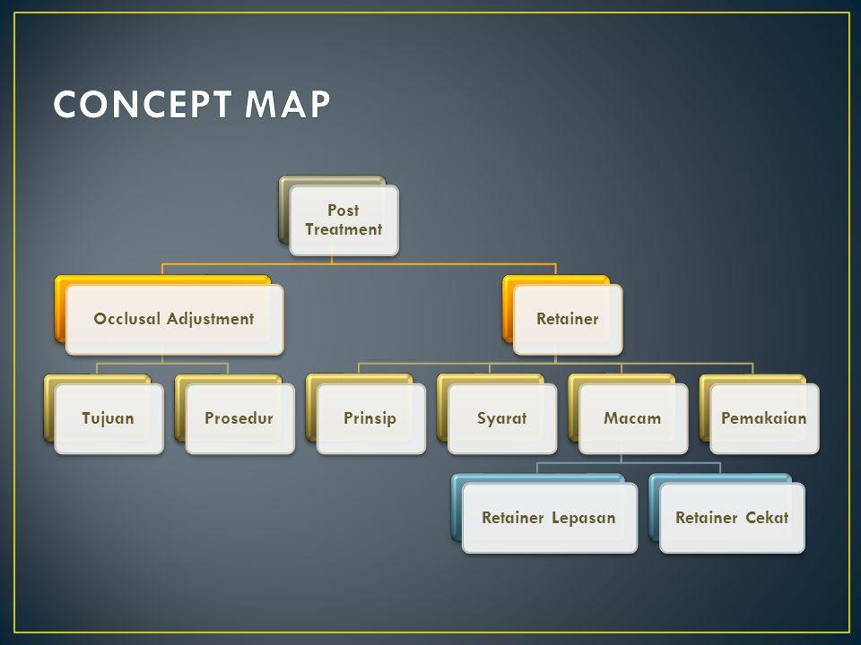 CONCEPT MAP Post Treatment Occlusal Adjustment Tujuan Prosedur
