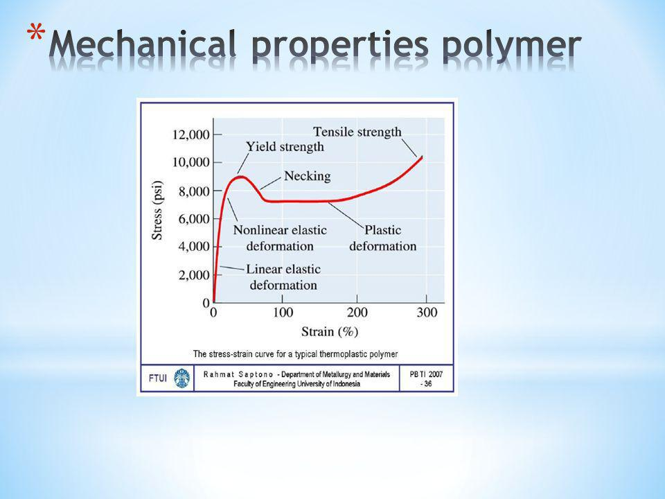 Mechanical properties polymer