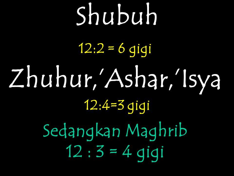 Shubuh Zhuhur,'Ashar,'Isya
