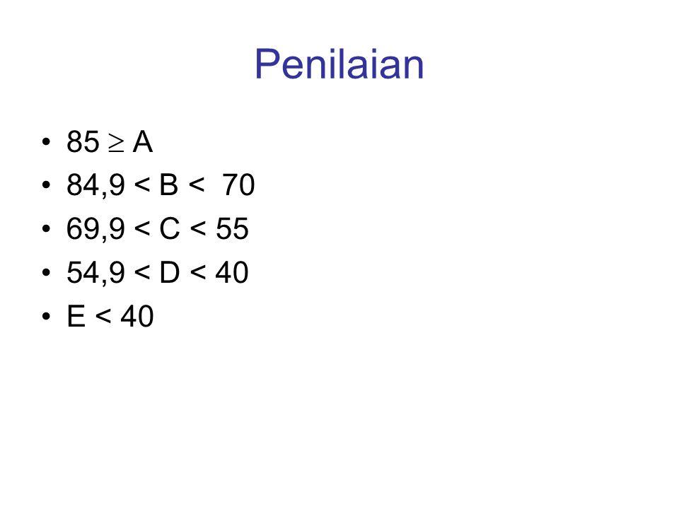 Penilaian 85  A 84,9 < B < 70 69,9 < C < 55
