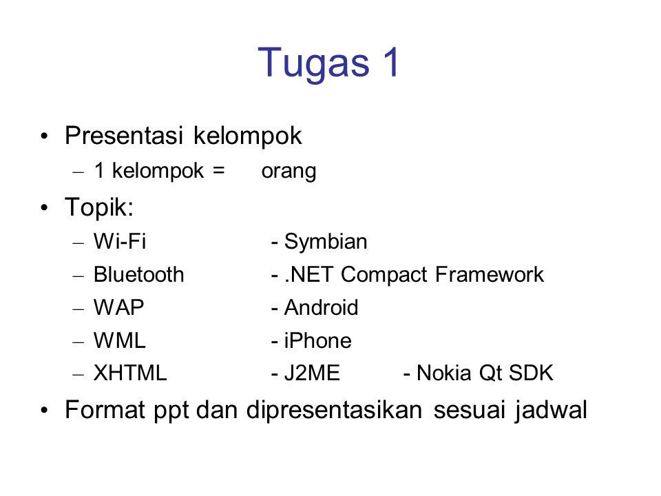Tugas 1 Presentasi kelompok Topik: