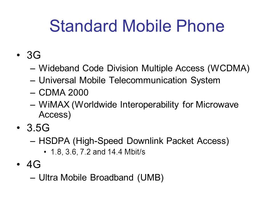 Standard Mobile Phone 3G 3.5G 4G