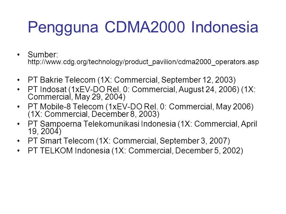Pengguna CDMA2000 Indonesia
