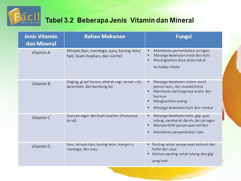 Tabel 3.2 Beberapa Jenis Vitamin dan Mineral Jenis Vitamin dan Mineral