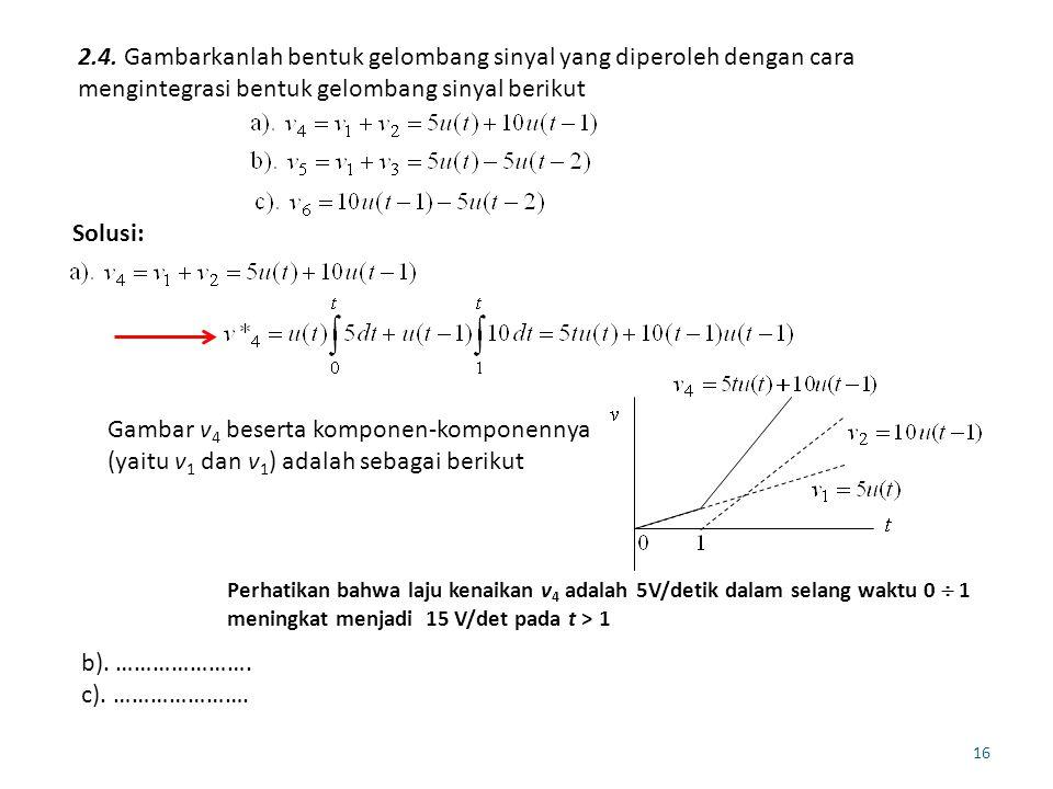 2.4. Gambarkanlah bentuk gelombang sinyal yang diperoleh dengan cara mengintegrasi bentuk gelombang sinyal berikut