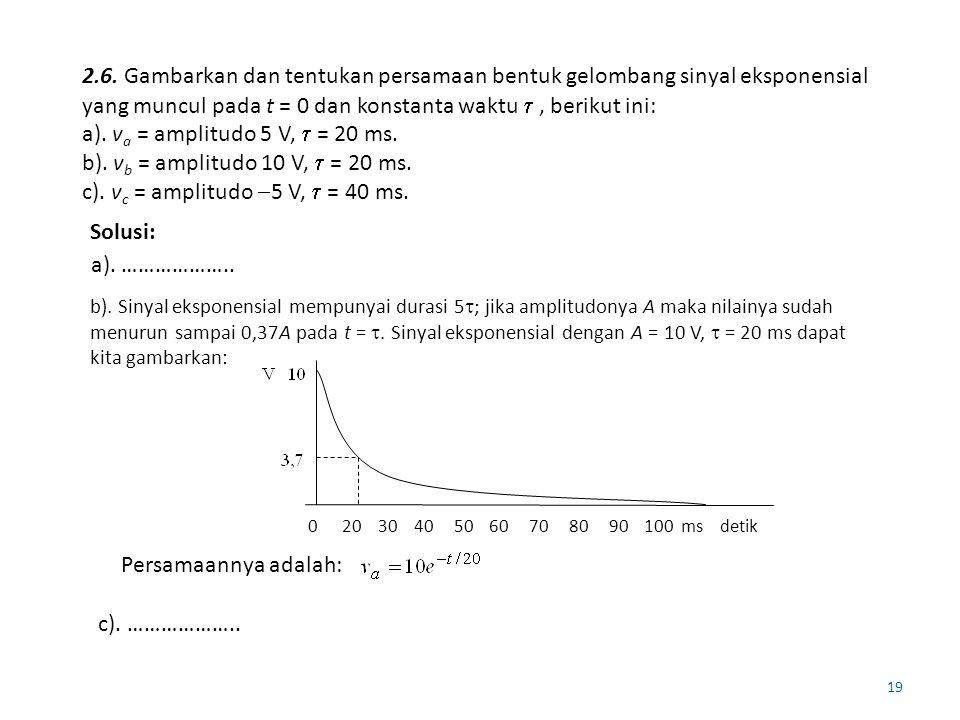c). vc = amplitudo 5 V,  = 40 ms.