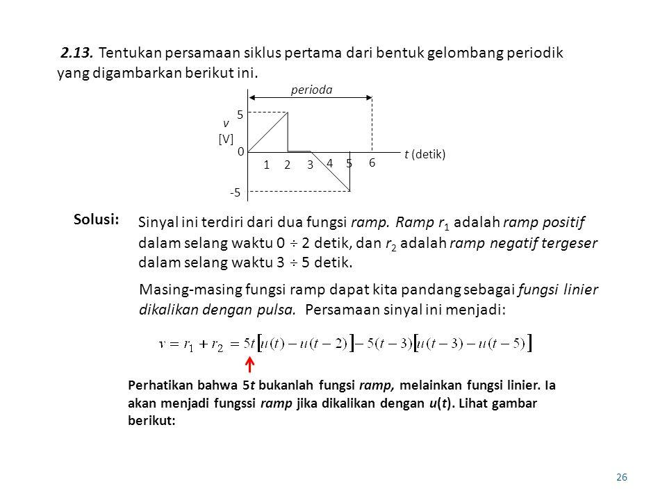 2.13. Tentukan persamaan siklus pertama dari bentuk gelombang periodik yang digambarkan berikut ini.