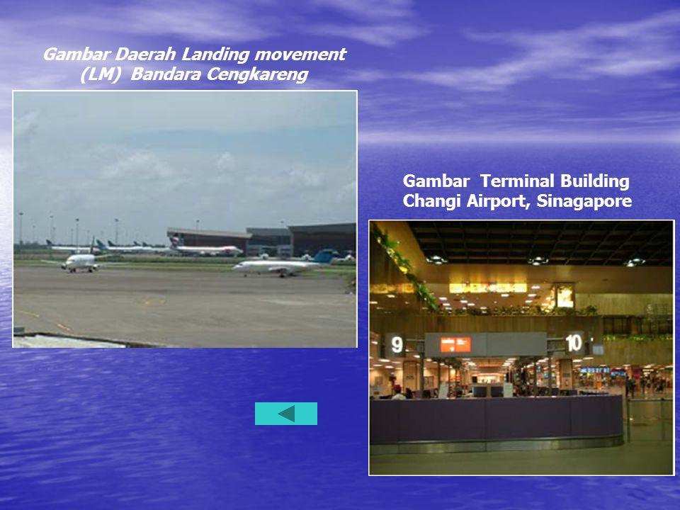 Gambar Daerah Landing movement (LM) Bandara Cengkareng