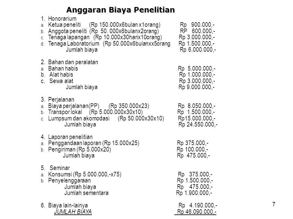 Anggaran Biaya Penelitian