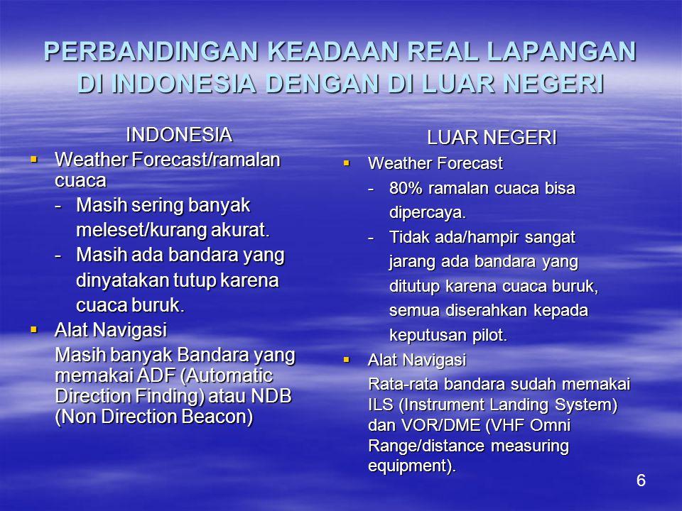 PERBANDINGAN KEADAAN REAL LAPANGAN DI INDONESIA DENGAN DI LUAR NEGERI
