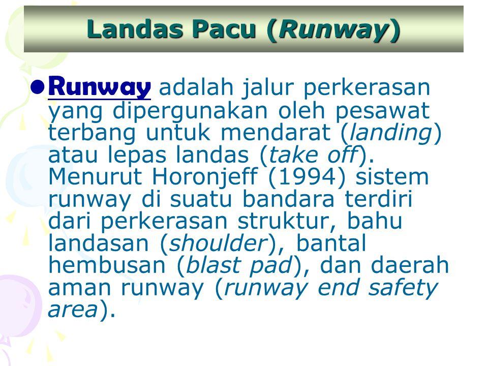 Landas Pacu (Runway)