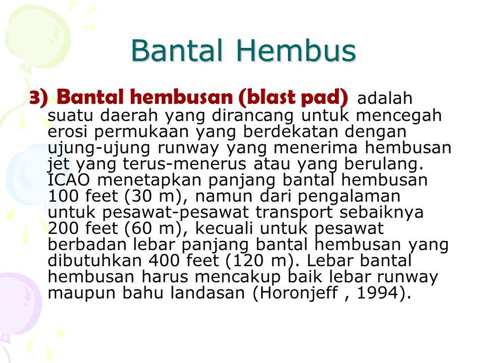Bantal Hembus