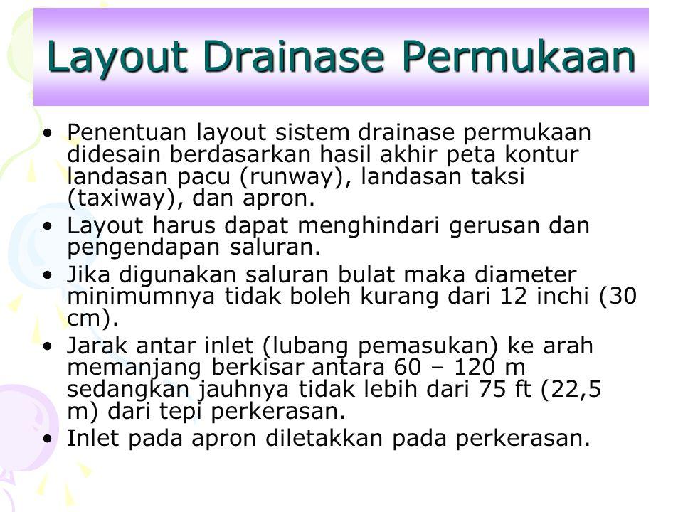 Layout Drainase Permukaan
