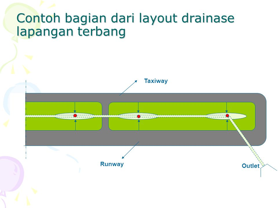 Contoh bagian dari layout drainase lapangan terbang