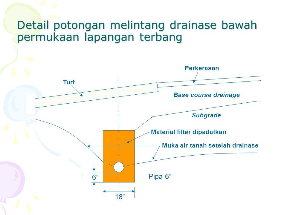 Detail potongan melintang drainase bawah permukaan lapangan terbang
