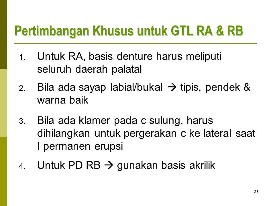 Pertimbangan Khusus untuk GTL RA & RB