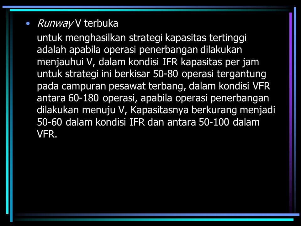 Runway V terbuka
