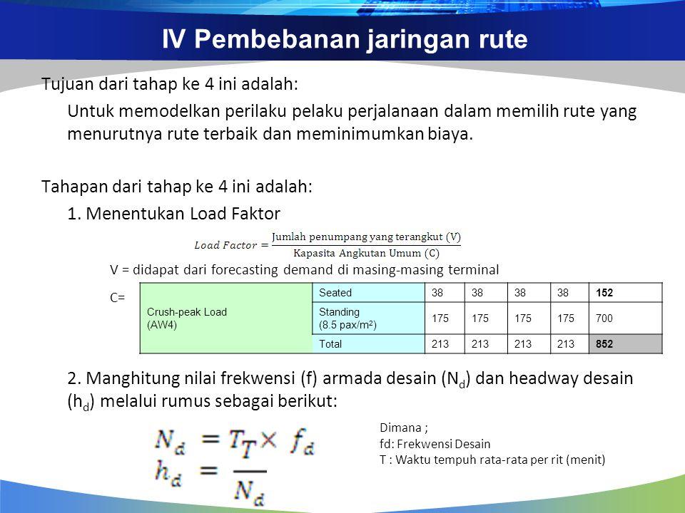 IV Pembebanan jaringan rute