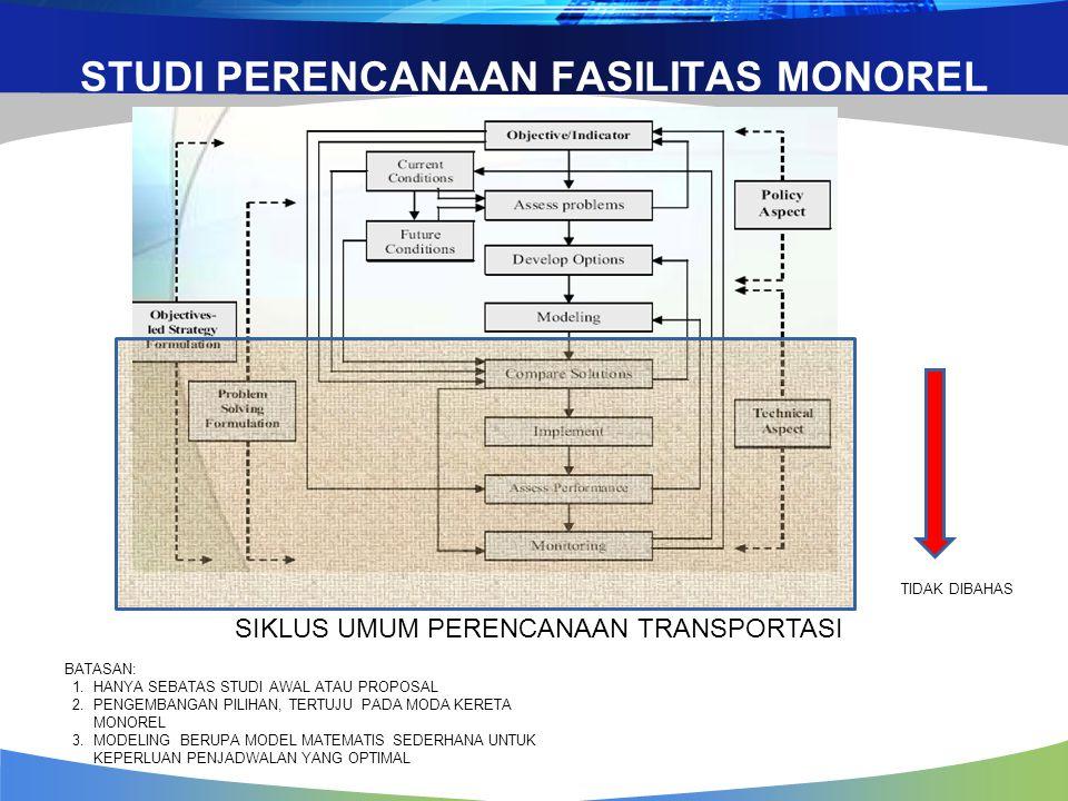 STUDI PERENCANAAN FASILITAS MONOREL