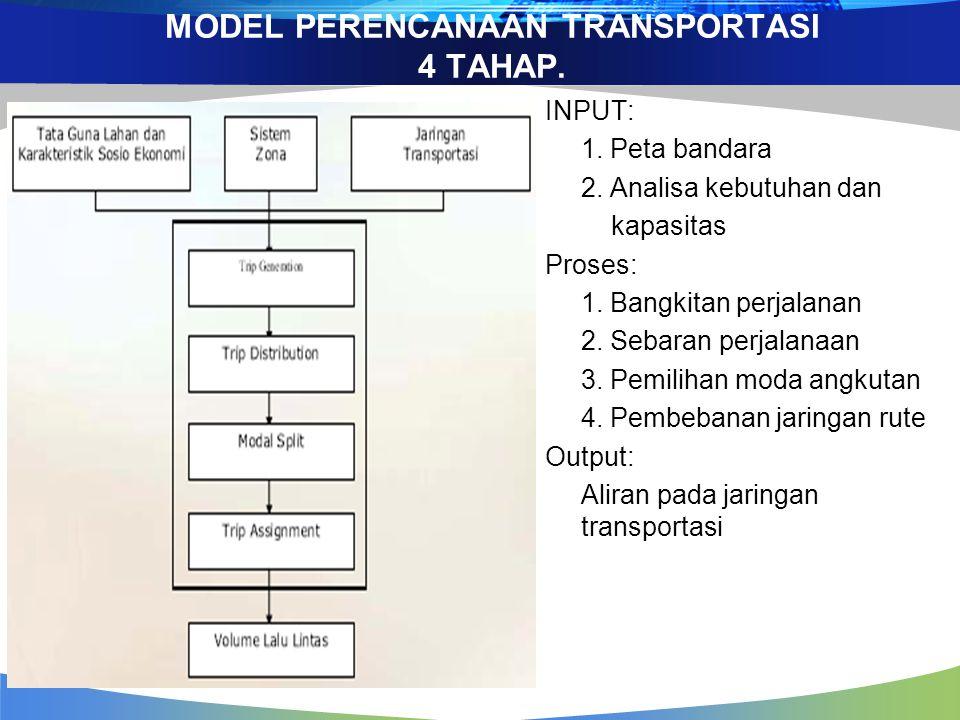MODEL PERENCANAAN TRANSPORTASI 4 TAHAP.