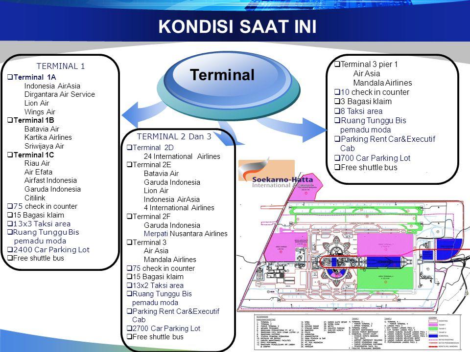 KONDISI SAAT INI Terminal Terminal 3 pier 1 TERMINAL 1 Air Asia
