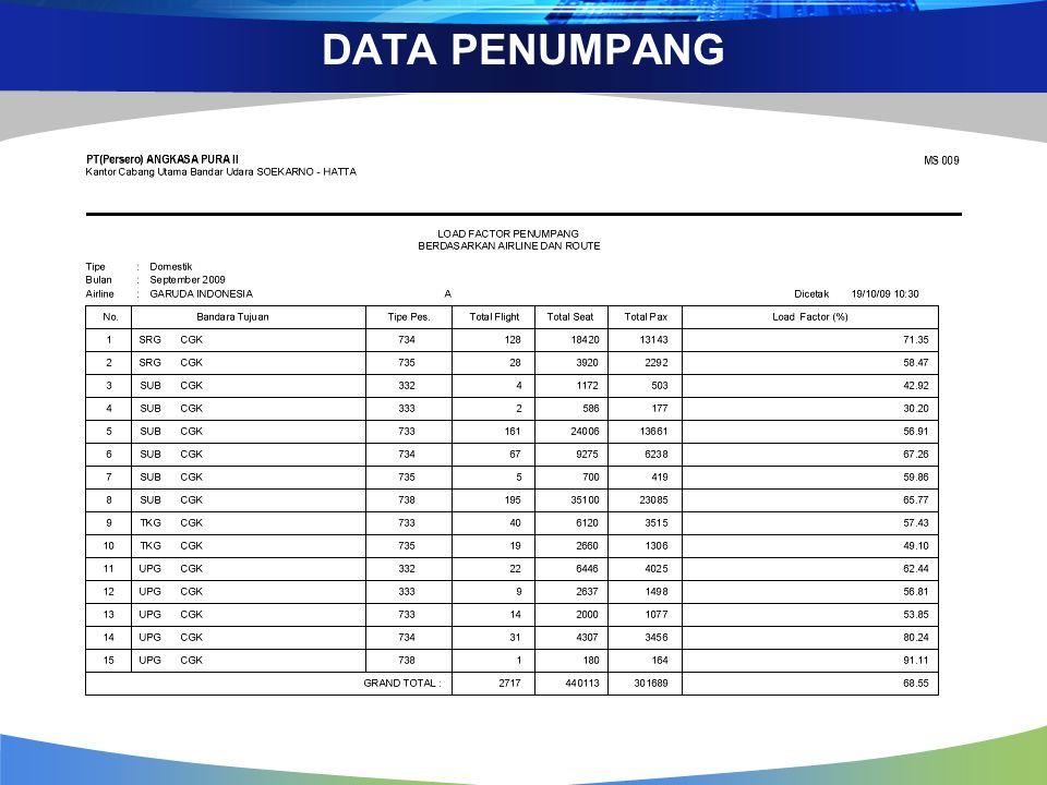 DATA PENUMPANG