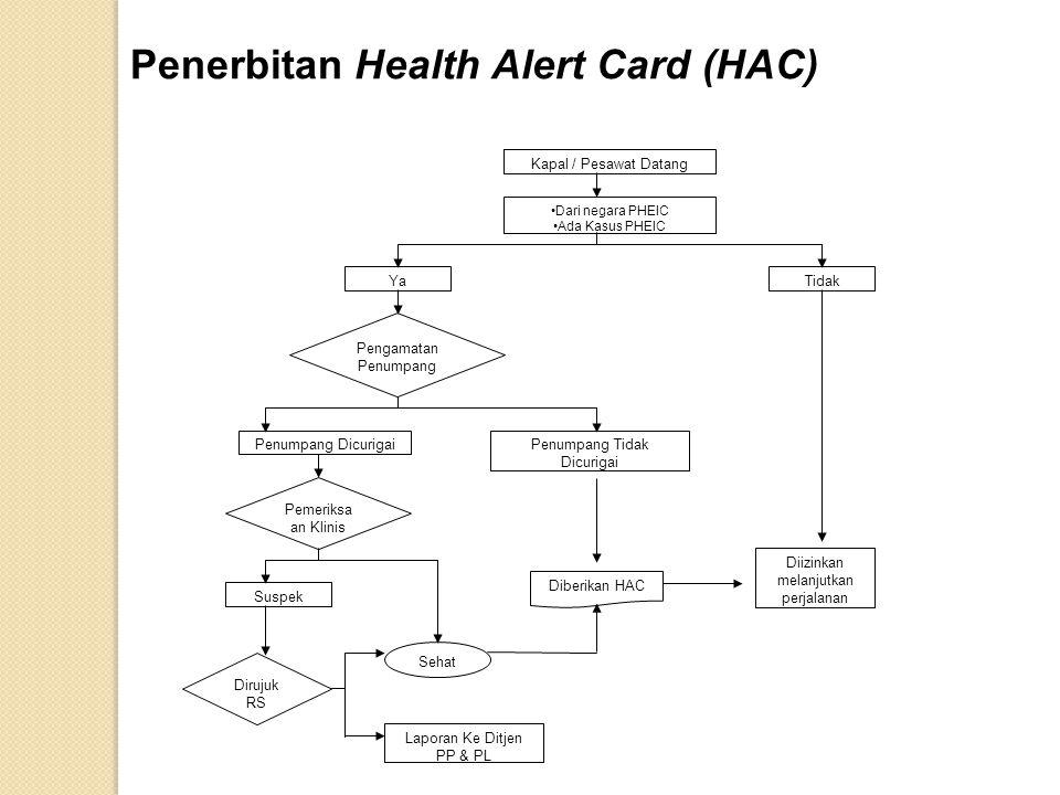 Penerbitan Health Alert Card (HAC)