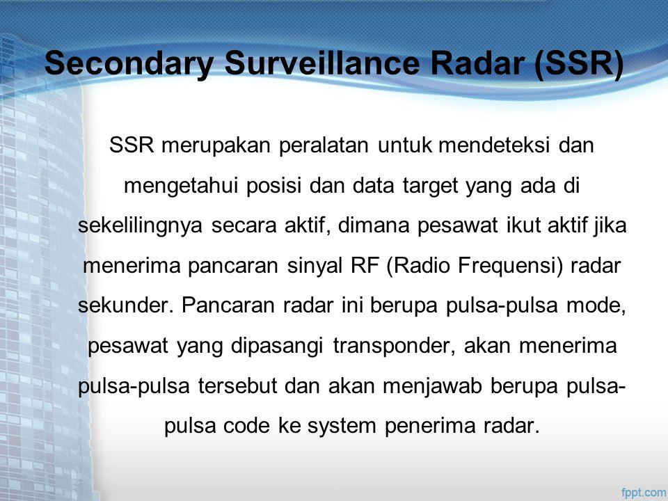 Secondary Surveillance Radar (SSR)