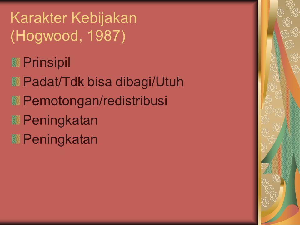 Karakter Kebijakan (Hogwood, 1987)